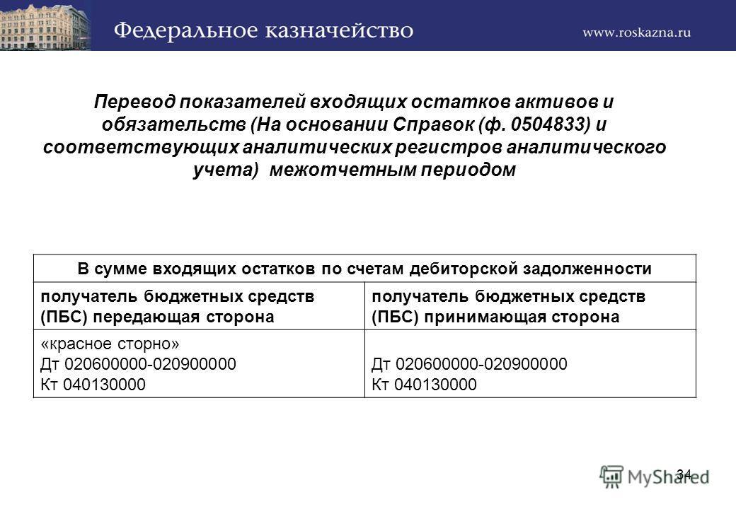 Перевод показателей входящих остатков активов и обязательств (На основании Справок (ф. 0504833) и соответствующих аналитических регистров аналитического учета) межотчетным периодом В сумме входящих остатков по счетам дебиторской задолженности получат