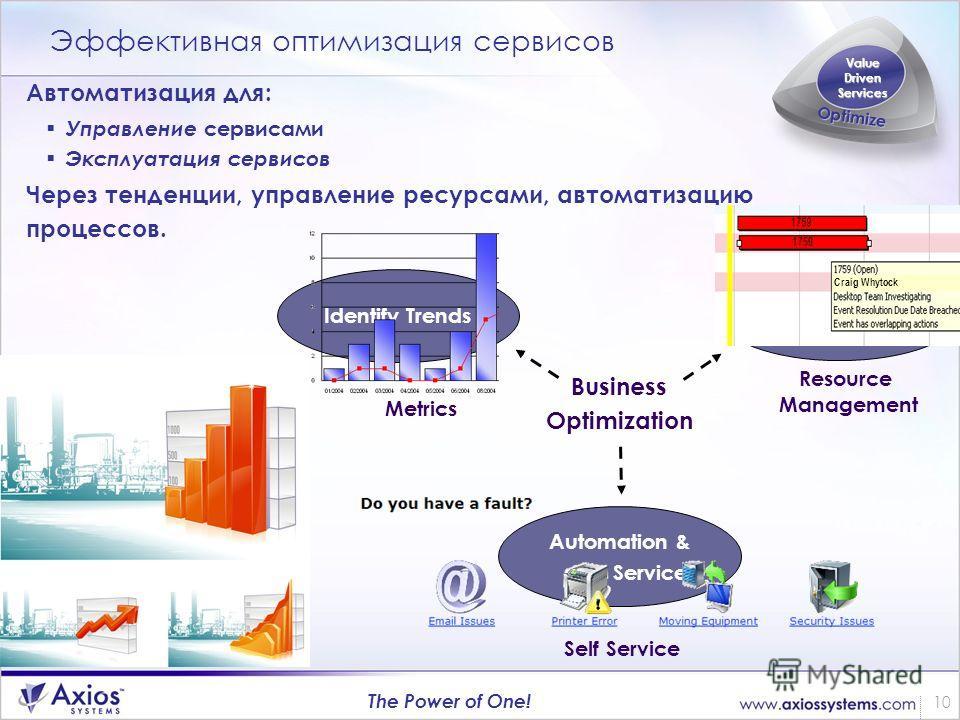 10 The Power of One! Эффективная оптимизация сервисов Автоматизация для: Управление сервисами Эксплуатация сервисов Через тенденции, управление ресурсами, автоматизацию процессов. Business Optimization Identify Trends Efficiency & Effectiveness Autom