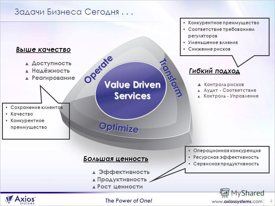 4 The Power of One! Выше качество Доступность Надёжность Реагирование Гибкий подход Контроль рисков Аудит - Соответствие Контроль - Управление Б о льшая ценность Эффективность Продуктивность Рост ценности Задачи Бизнеса Сегодня... Value Driven Servic