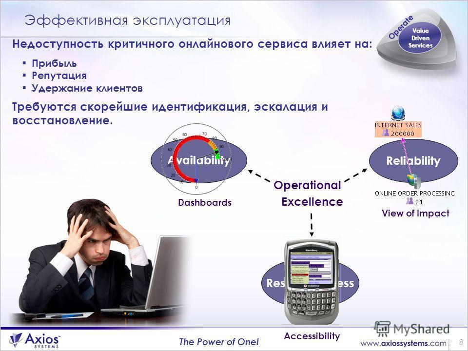 8 The Power of One! Эффективная эксплуатация Недоступность критичного онлайнового сервиса влияет на: Прибыль Репутация Удержание клиентов Требуются скорейшие идентификация, эскалация и восстановление. Operational Excellence Availability Reliability R