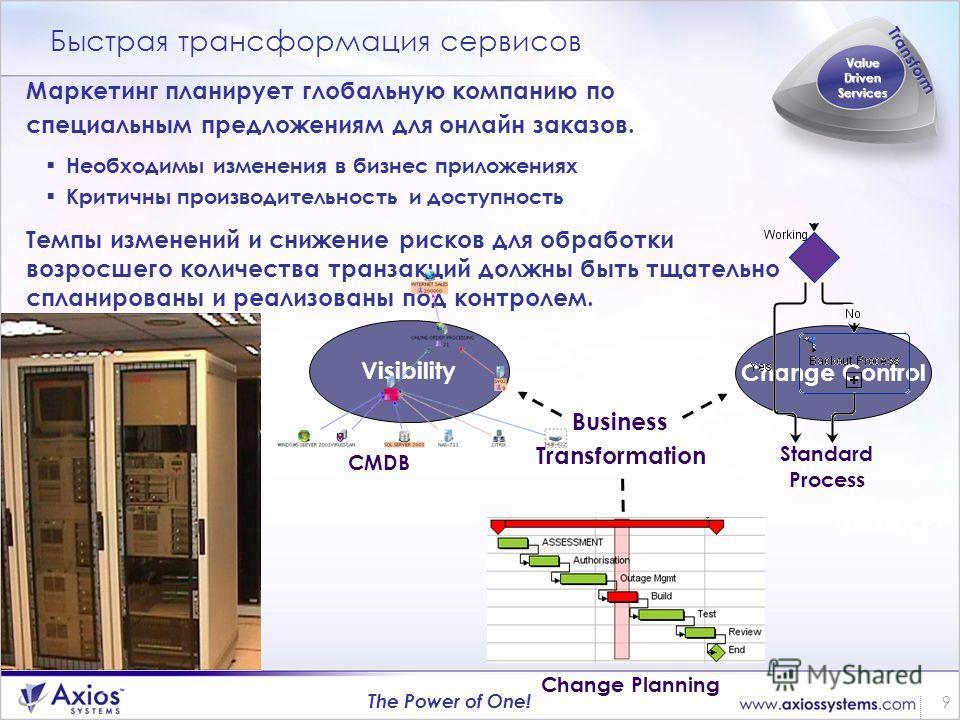 9 The Power of One! Быстрая трансформация сервисов Маркетинг планирует глобальную компанию по специальным предложениям для онлайн заказов. Необходимы изменения в бизнес приложениях Критичны производительность и доступность Темпы изменений и снижение