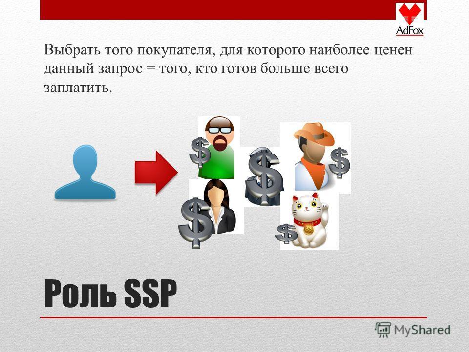 Выбрать того покупателя, для которого наиболее ценен данный запрос = того, кто готов больше всего заплатить. Роль SSP