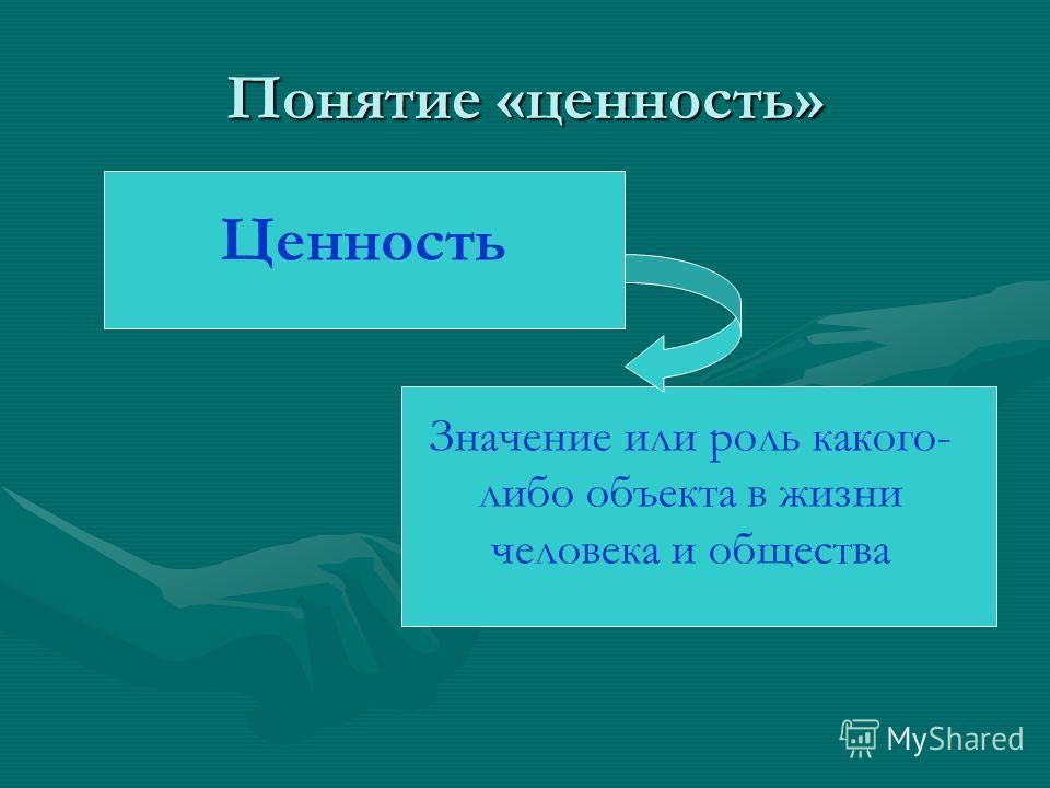 Понятие «ценность» Ценность Значение или роль какого- либо объекта в жизни человека и общества