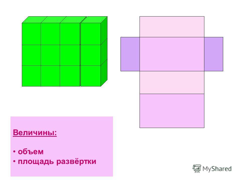 Величины: объем площадь развёртки