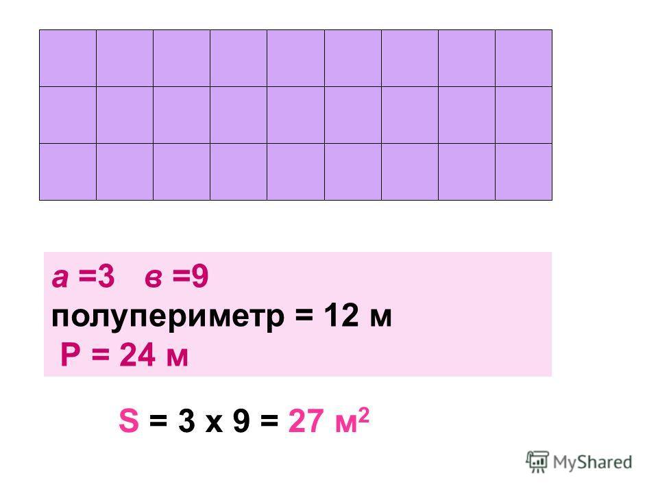 а =3 в =9 полупериметр = 12 м Р = 24 м S = 3 х 9 = 27 м 2