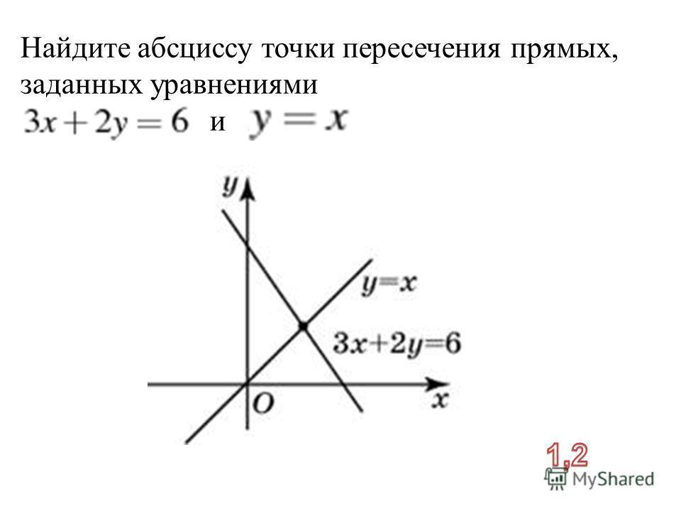 Найдите абсциссу точки пересечения прямых, заданных уравнениями и.