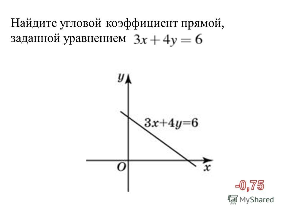 Найдите угловой коэффициент прямой, заданной уравнением.
