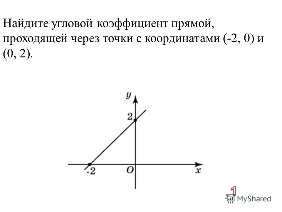 Найдите угловой коэффициент прямой, проходящей через точки с координатами (-2, 0) и (0, 2).