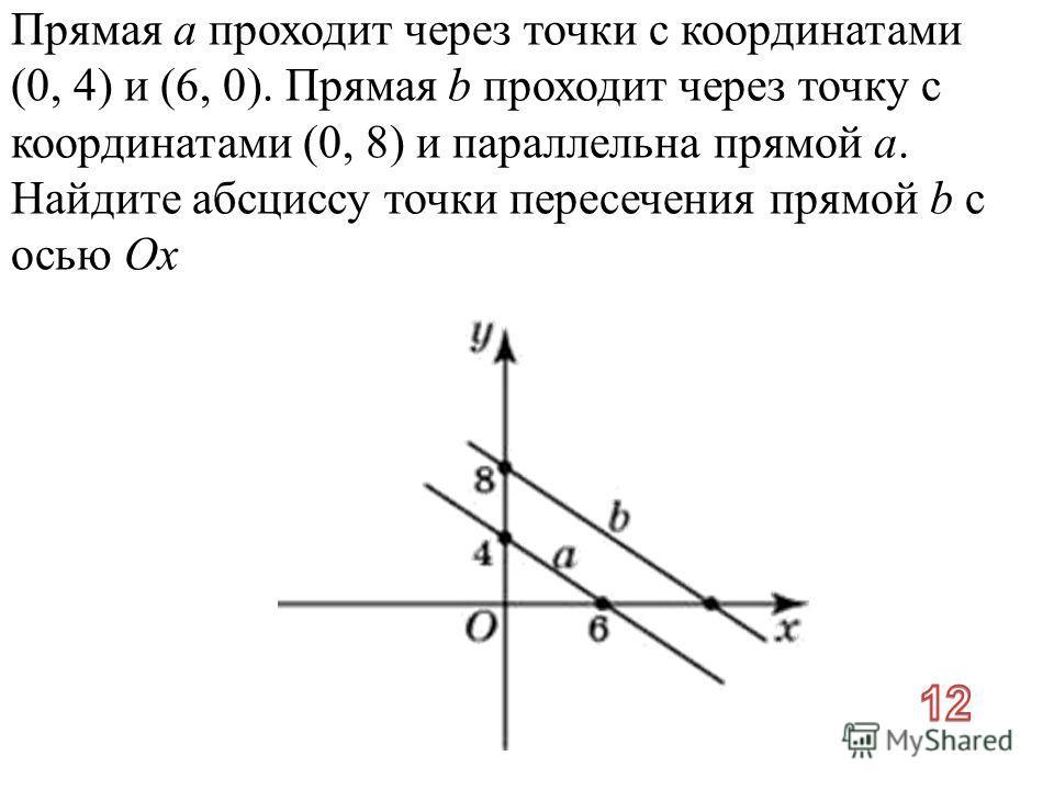 Прямая a проходит через точки с координатами (0, 4) и (6, 0). Прямая b проходит через точку с координатами (0, 8) и параллельна прямой a. Найдите абсциссу точки пересечения прямой b с осью Ox