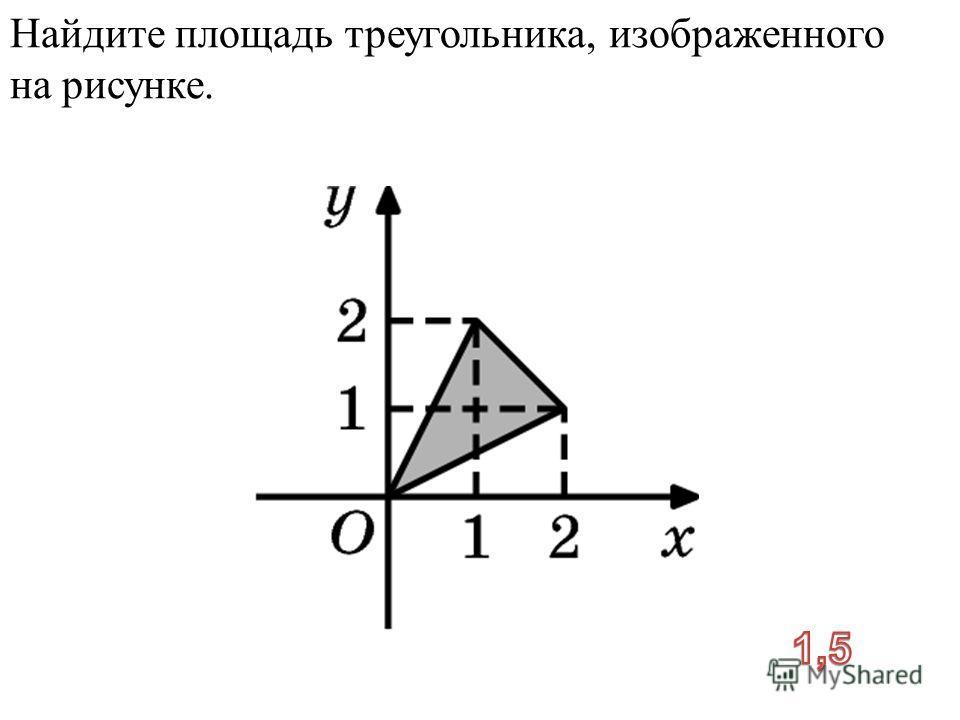 Найдите площадь треугольника, изображенного на рисунке.