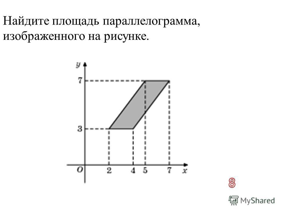 Найдите площадь параллелограмма, изображенного на рисунке.
