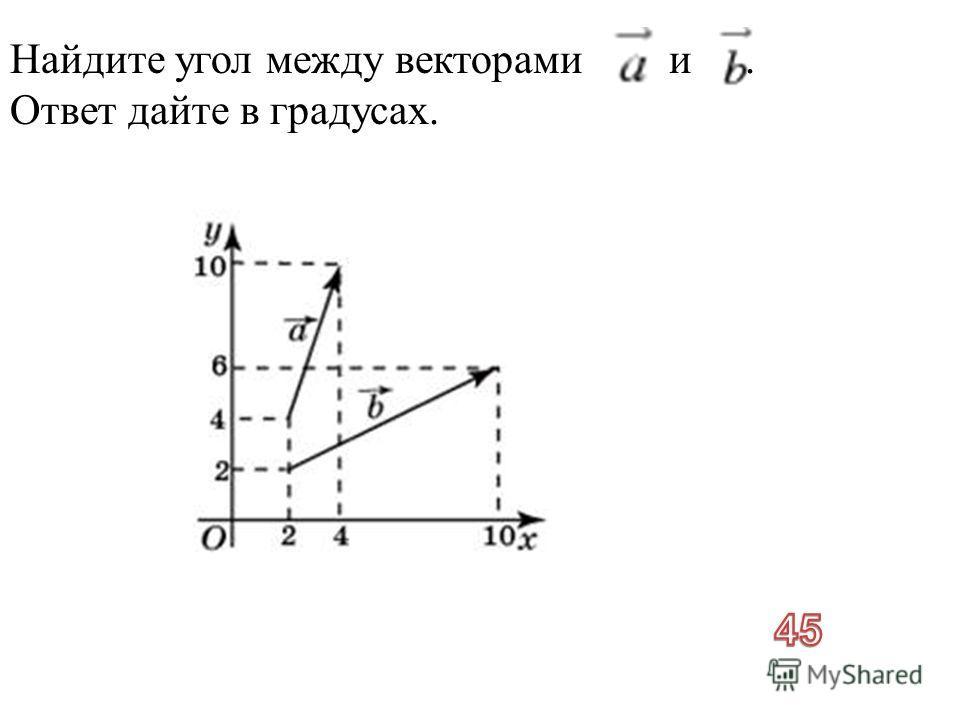 Найдите угол между векторами и. Ответ дайте в градусах.