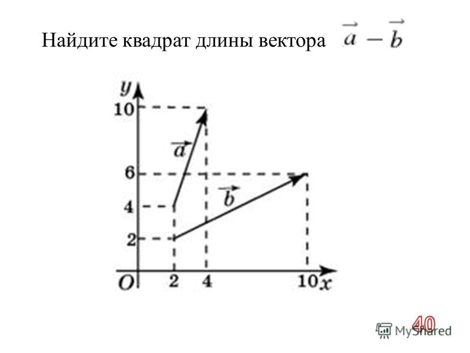Найдите квадрат длины вектора.