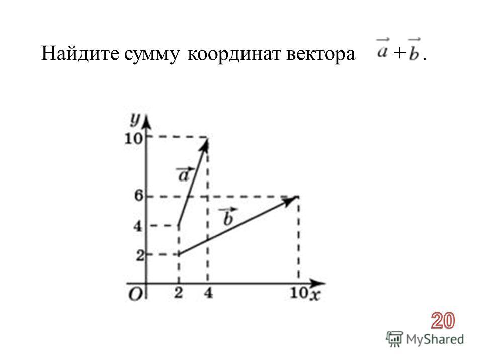 Найдите сумму координат вектора +.