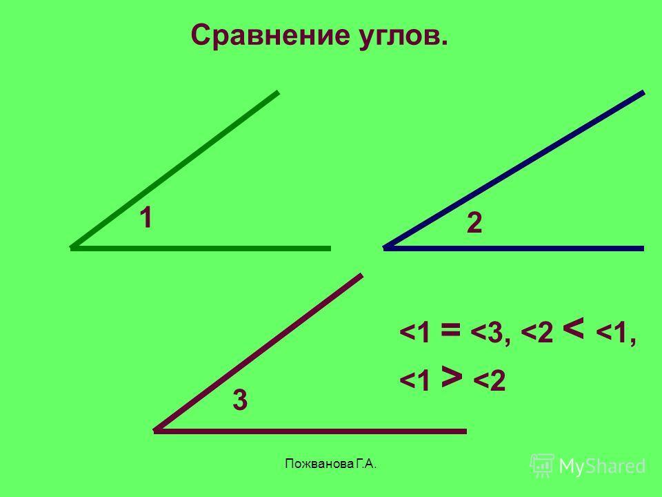 Сравнение углов. 1 2 3