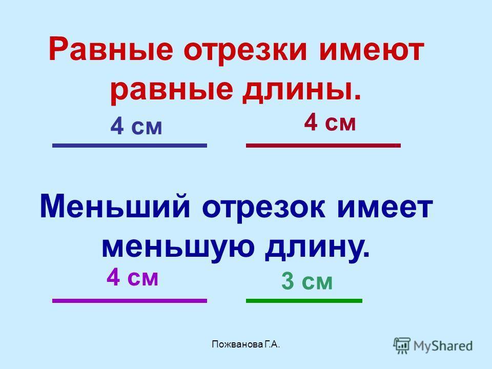 Равные отрезки имеют равные длины. Меньший отрезок имеет меньшую длину. 4 см 4 см 4 см 3 см