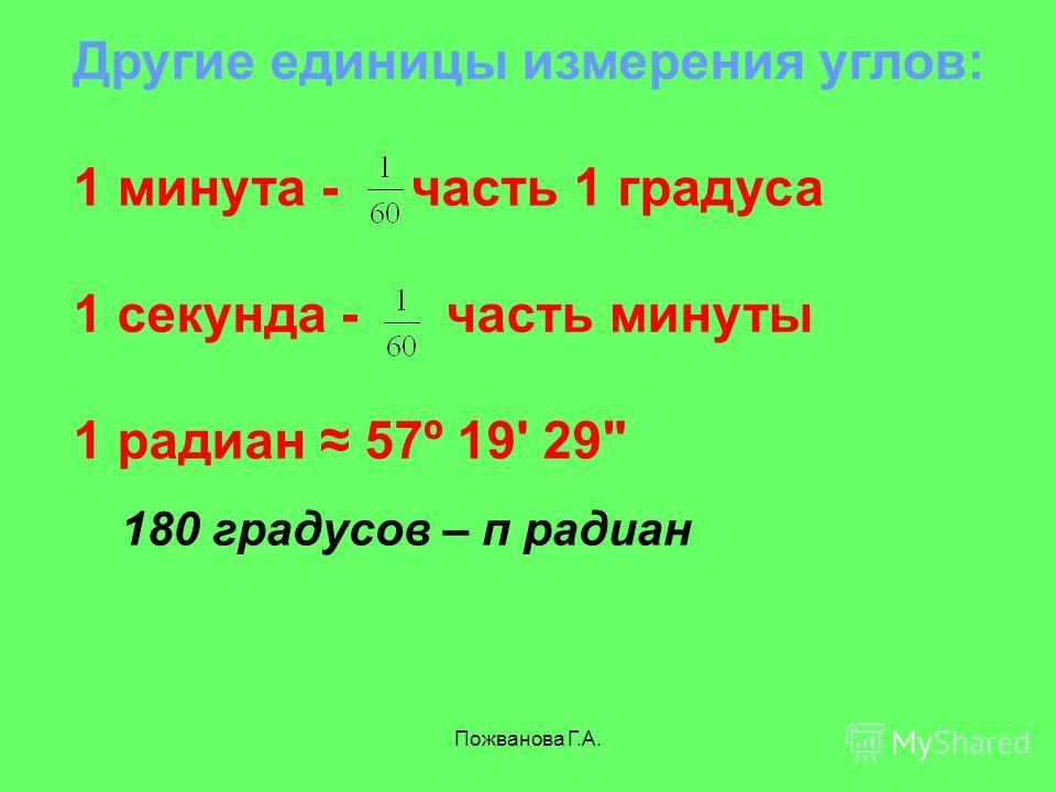 Пожванова Г.А. Другие единицы измерения углов: 1 минута - часть 1 градуса 1 секунда - часть минуты 1 радиан 57º 19' 29 180 градусов – п радиан