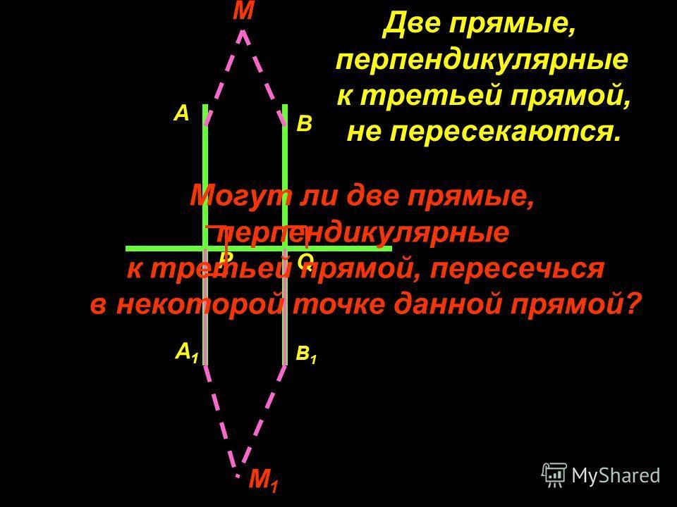 P Q A1A1 B1B1 A B M M1M1 Две прямые, перпендикулярные к третьей прямой, не пересекаются. Могут ли две прямые, перпендикулярные к третьей прямой, пересечься в некоторой точке данной прямой?