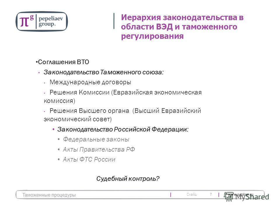 Слайд www.pgplaw.ru Соглашения ВТО Законодательство Таможенного союза: Международные договоры Решения Комиссии (Евразийская экономическая комиссия) Решения Высшего органа (Высший Евразийский экономический совет) Законодательство Российской Федерации: