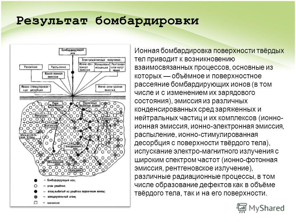 Ионная бомбардировка поверхности твёрдых тел приводит к возникновению взаимосвязанных процессов, основные из которых объёмное и поверхностное рассеяние бомбардирующих ионов (в том числе и с изменением их зарядового состояния), эмиссия из различных ко