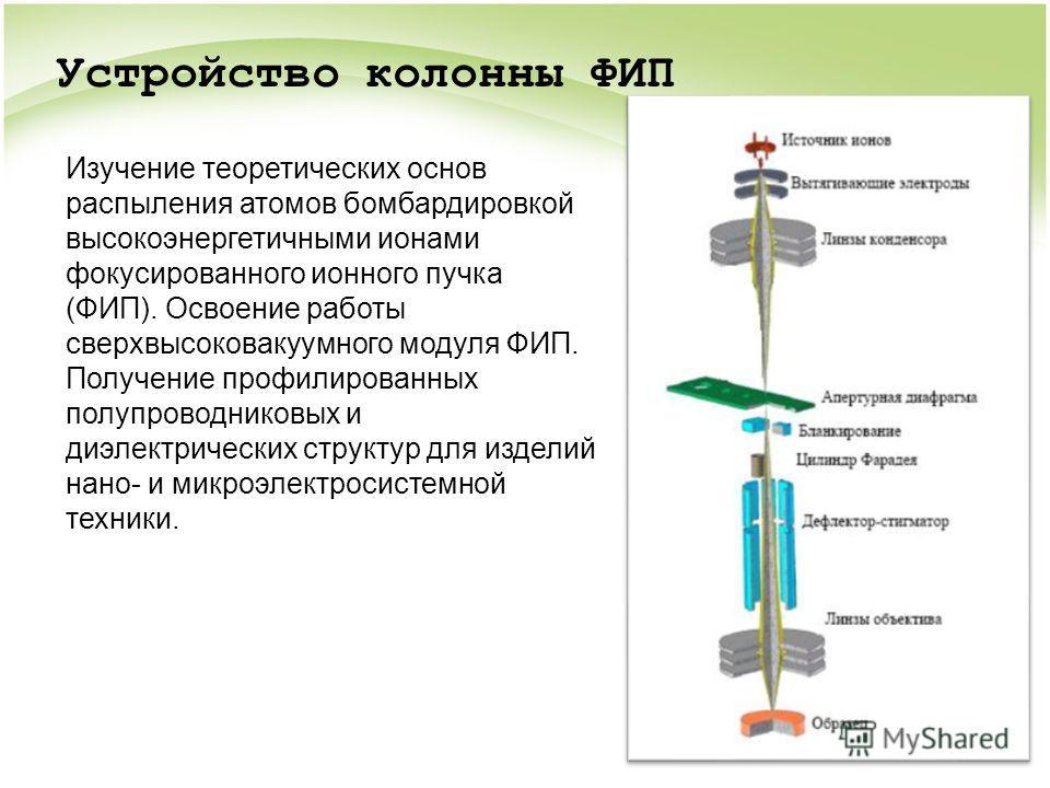 Изучение теоретических основ распыления атомов бомбардировкой высокоэнергетичными ионами фокусированного ионного пучка (ФИП). Освоение работы сверхвысоковакуумного модуля ФИП. Получение профилированных полупроводниковых и диэлектрических структур для
