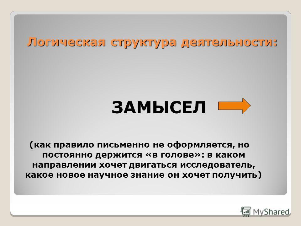 Логическая структура деятельности: ЗАМЫСЕЛ (как правило письменно не оформляется, но постоянно держится «в голове»: в каком направлении хочет двигаться исследователь, какое новое научное знание он хочет получить)