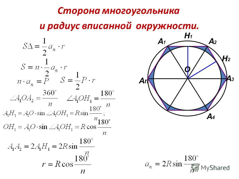 А4А4 AnAn A1A1 A2A2 A3A3 О Н1Н1 Н2Н2 Сторона многоугольника и радиус вписанной окружности.