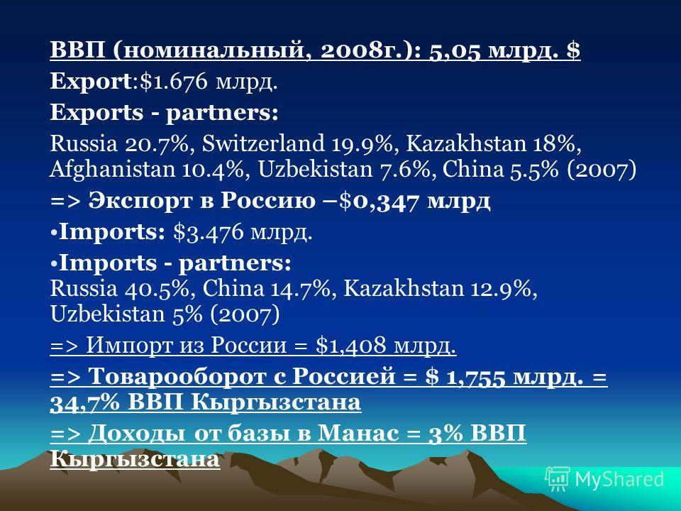ВВП (номинальный, 2008г.): 5,05 млрд. $ Export:$1.676 млрд. Exports - partners: Russia 20.7%, Switzerland 19.9%, Kazakhstan 18%, Afghanistan 10.4%, Uzbekistan 7.6%, China 5.5% (2007) => Экспорт в Россию –$0,347 млрд Imports: $3.476 млрд. Imports - pa