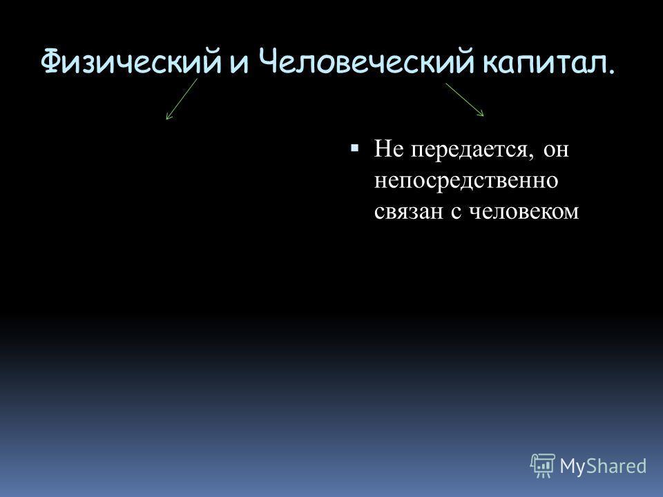 Физический и Человеческий капитал. Не передается, он непосредственно связан с человеком