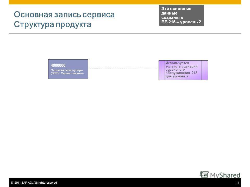 ©2011 SAP AG. All rights reserved.11 Основная запись сервиса Структура продукта 4000000 Основная запись услуги (SERV Сервис: закупки) Эти основные данные созданы в BB 215 – уровень 2 Используется только в сценарии сервисного обслуживания 212 для уров