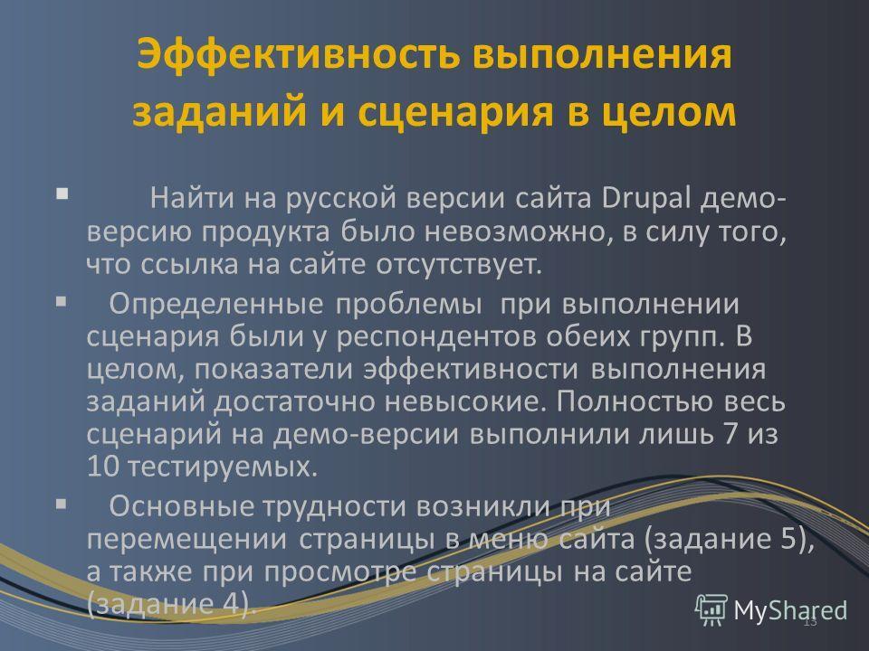 13 Эффективность выполнения заданий и сценария в целом Найти на русской версии сайта Drupal демо- версию продукта было невозможно, в силу того, что ссылка на сайте отсутствует. Определенные проблемы при выполнении сценария были у респондентов обеих г