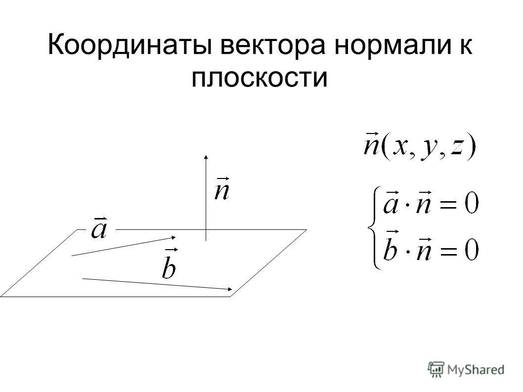 Координаты вектора нормали к плоскости