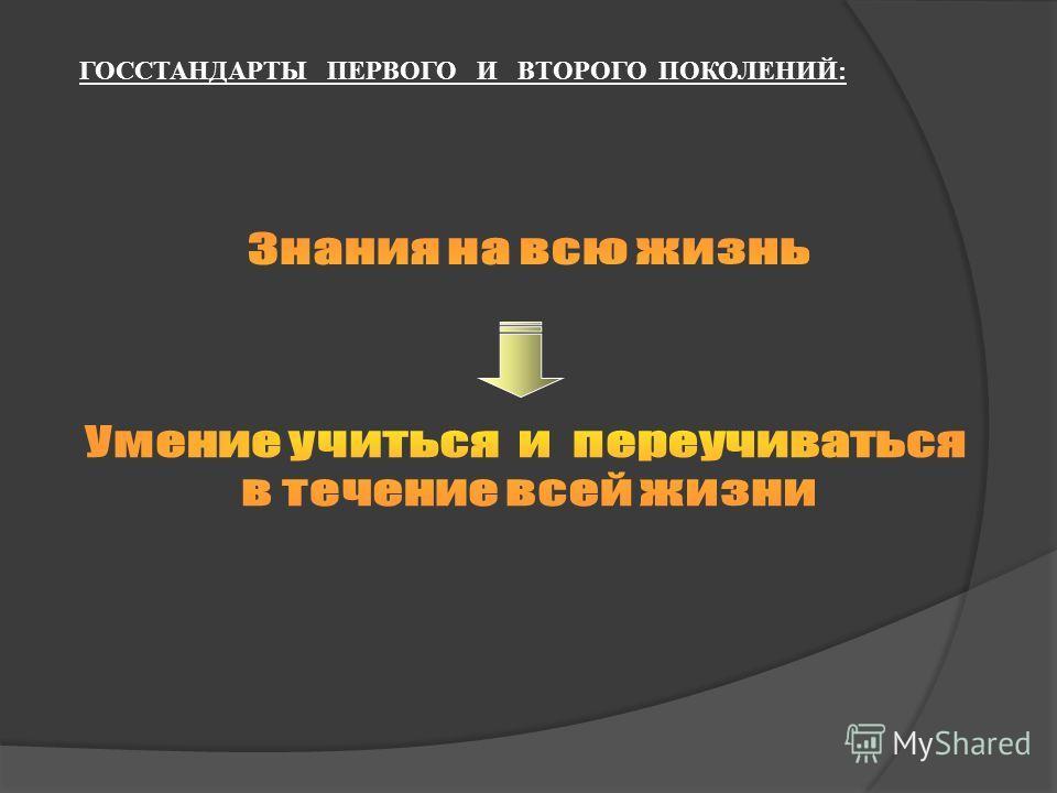 ГОССТАНДАРТЫ ПЕРВОГО И ВТОРОГО ПОКОЛЕНИЙ: