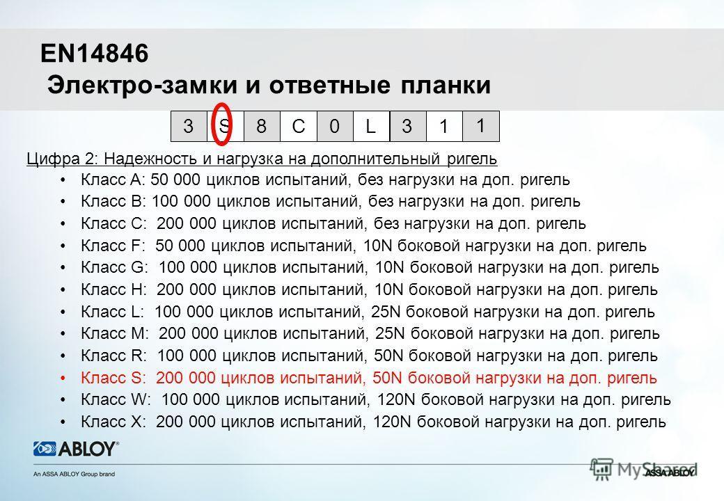 EN14846 Электро-замки и ответные планки Цифра 2: Надежность и нагрузка на дополнительный ригель Класс A: 50 000 циклов испытаний, без нагрузки на доп. ригель Класс B: 100 000 циклов испытаний, без нагрузки на доп. ригель Класс C: 200 000 циклов испыт