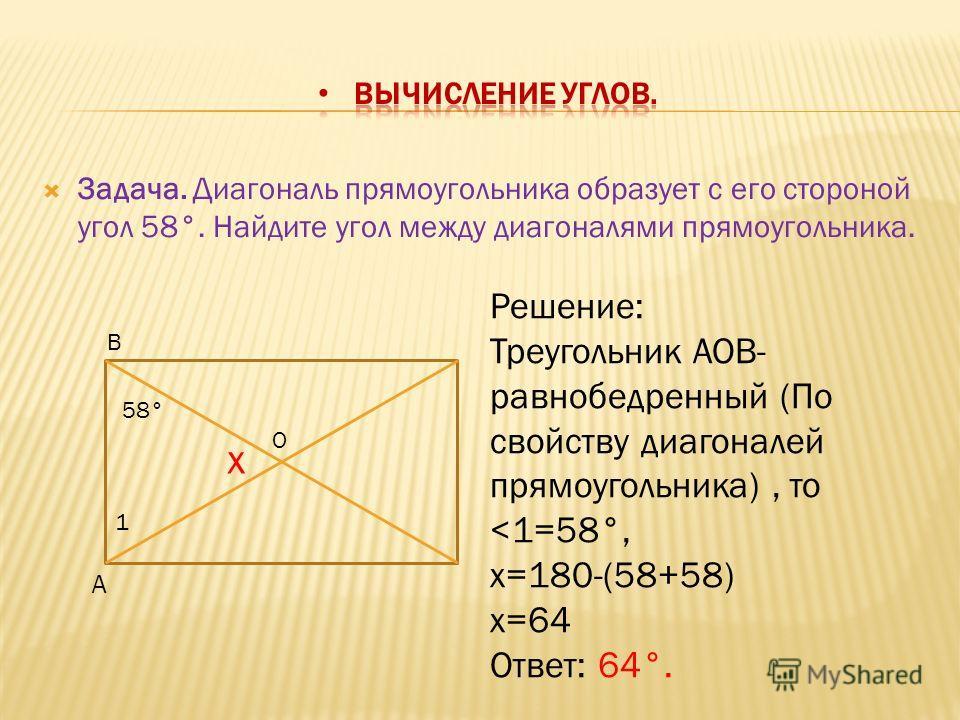 Задача. Диагональ прямоугольника образует с его стороной угол 58°. Найдите угол между диагоналями прямоугольника. 58° x Решение: Треугольник AOB- равнобедренный (По свойству диагоналей прямоугольника), то