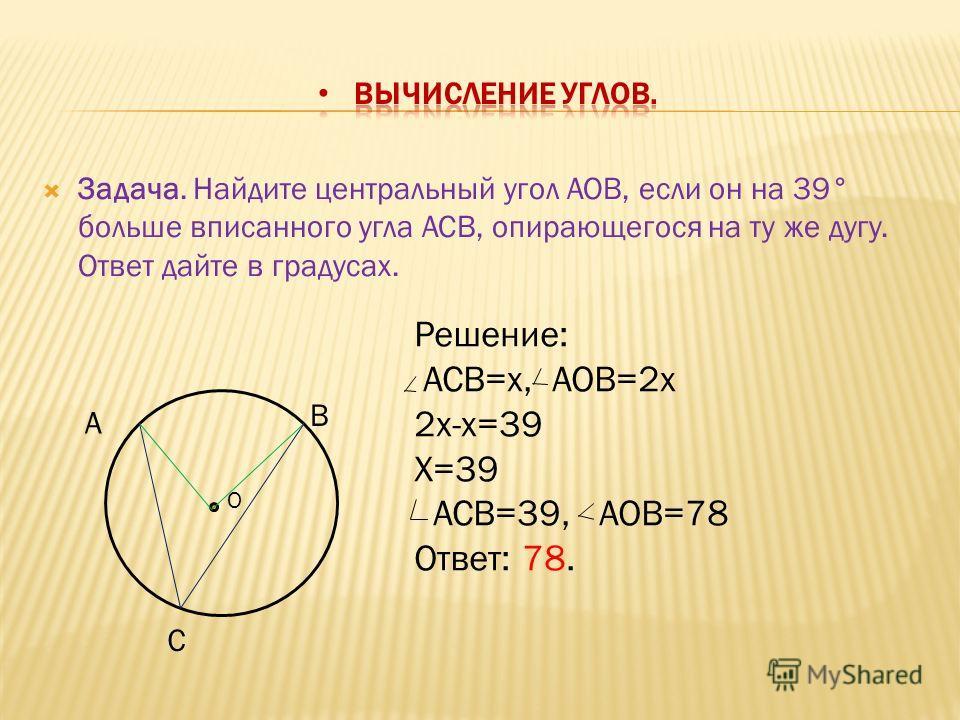Задача. Найдите центральный угол AOB, если он на 39° больше вписанного угла ACB, опирающегося на ту же дугу. Ответ дайте в градусах. О A B C Решение: ACB=x, AOB=2x 2x-x=39 X=39 ACB=39, AOB=78 Ответ: 78.