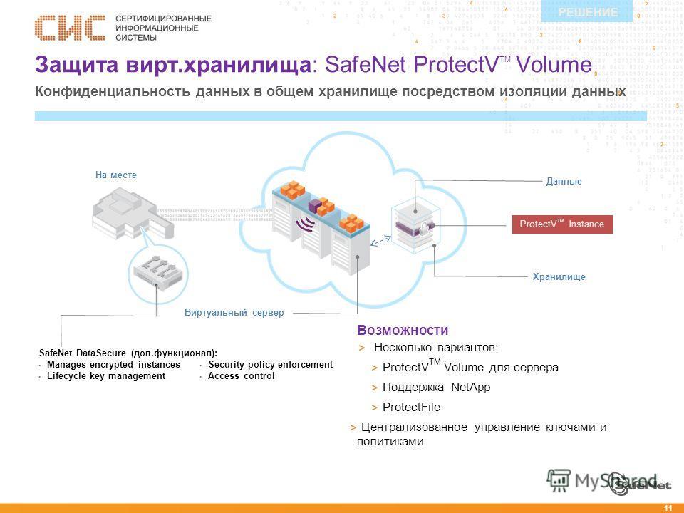 11 Защита вирт.хранилища: SafeNet ProtectV TM Volume Конфиденциальность данных в общем хранилище посредством изоляции данных РЕШЕНИЕ Возможности Несколько вариантов: ProtectV TM Volume для сервера Поддержка NetApp ProtectFile Централизованное управле