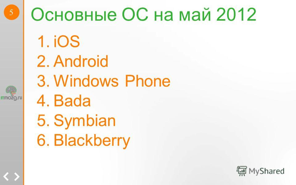 5 Основные ОС на май 2012 1.iOS 2.Android 3.Windows Phone 4.Bada 5.Symbian 6.Blackberry