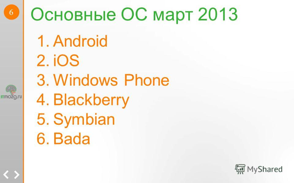 6 Основные ОС март 2013 1.Android 2.iOS 3.Windows Phone 4.Blackberry 5.Symbian 6.Bada