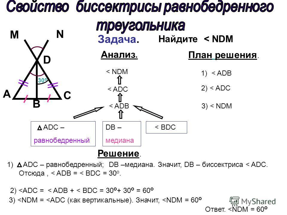 ADC – равнобедренный Задача. Найдите < NDM План решения. B A С M D N 30 о Анализ. < NDM < ADC < ADB DB – медиана < BDC 1) < ADB 2) < ADC 3) < NDM Решение. 1) ADC – равнобедренный; DB –медиана. Значит, DB – биссектриса < ADC. Отсюда, < ADB = < BDC = 3