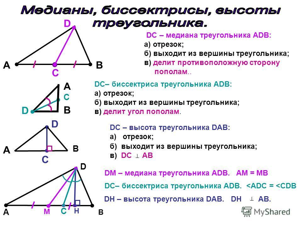 DС – медиана треугольника АDВ: а) отрезок; б) выходит из вершины треугольника; в) делит противоположную сторону пополам.. A C B D A D B DC– биссектриса треугольника АDВ: а) отрезок; б) выходит из вершины треугольника; в) делит угол пополам. C C B D A