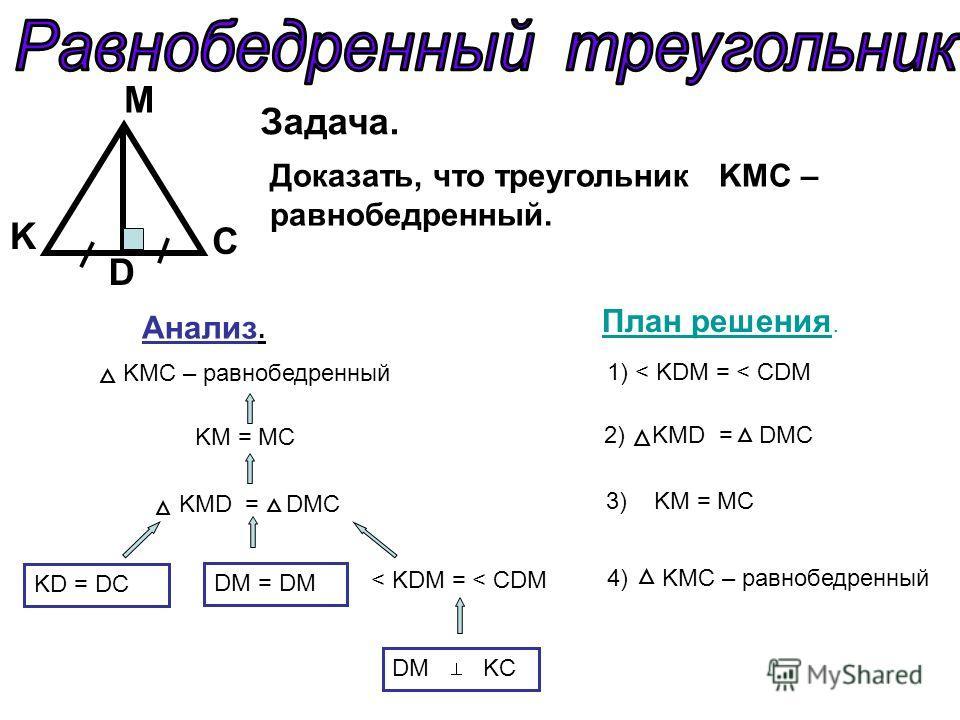 Задача. Доказать, что треугольник KMС – равнобедренный. K С M D Анализ. KMC – равнобедренный KM = MC KMD = DMC KD = DC DM = DM < KDM = < CDM DM KC План решения. 1) < KDM = < CDM 2) KMD = DMC 3) KM = MC 4) KMC – равнобедренный