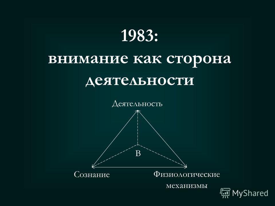 1983: внимание как сторона деятельности «феноменальное и продуктивное проявление работы ведущего уровня организации деятельности»