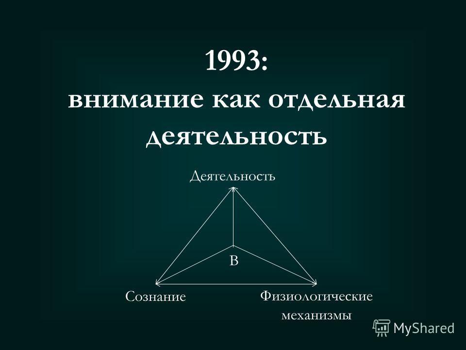 1993: внимание как отдельная деятельность «акт, направленный на функционально-физиологическую систему деятельности»