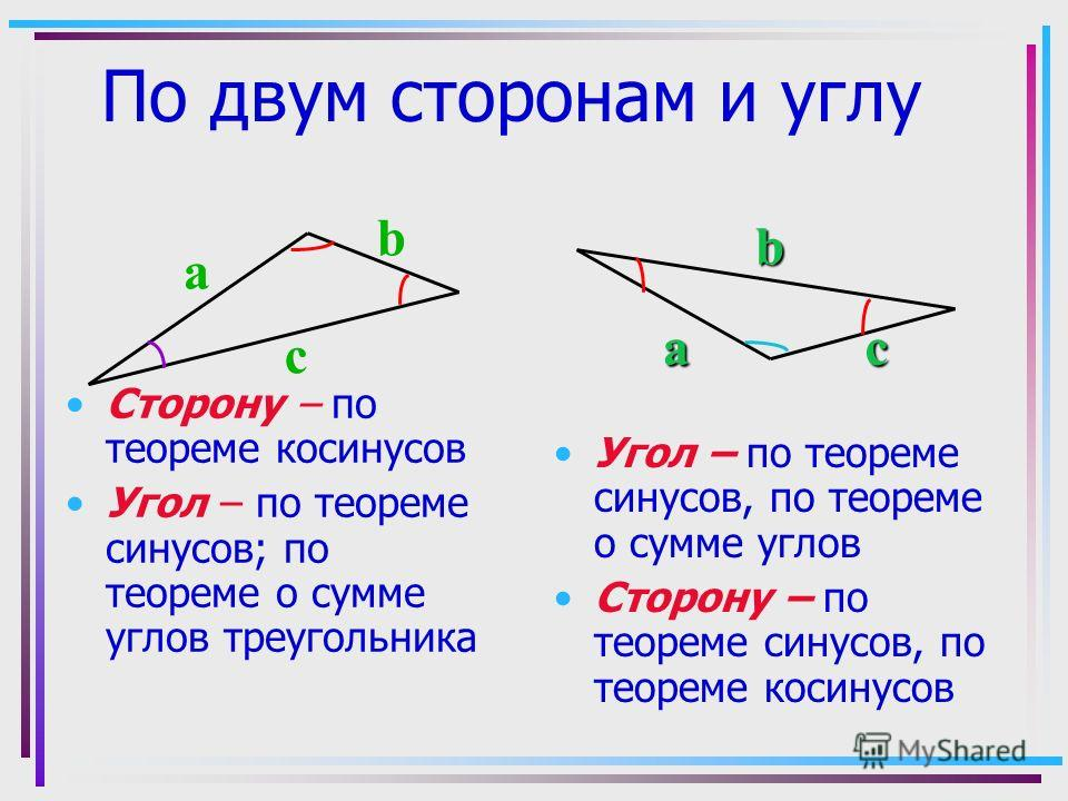 По двум сторонам и углу Сторону – по теореме косинусов Угол – по теореме синусов; по теореме о сумме углов треугольника Угол – по теореме синусов, по теореме о сумме углов Сторону – по теореме синусов, по теореме косинусов а b c a b c