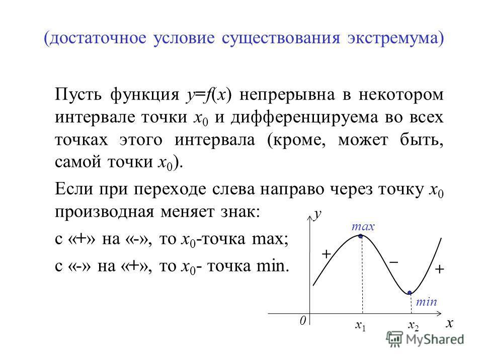 (достаточное условие существования экстремума) y x 0 x2x2 x1x1 max min +_ + Пусть функция у=f(x) непрерывна в некотором интервале точки х 0 и дифференцируема во всех точках этого интервала (кроме, может быть, самой точки х 0 ). Если при переходе слев