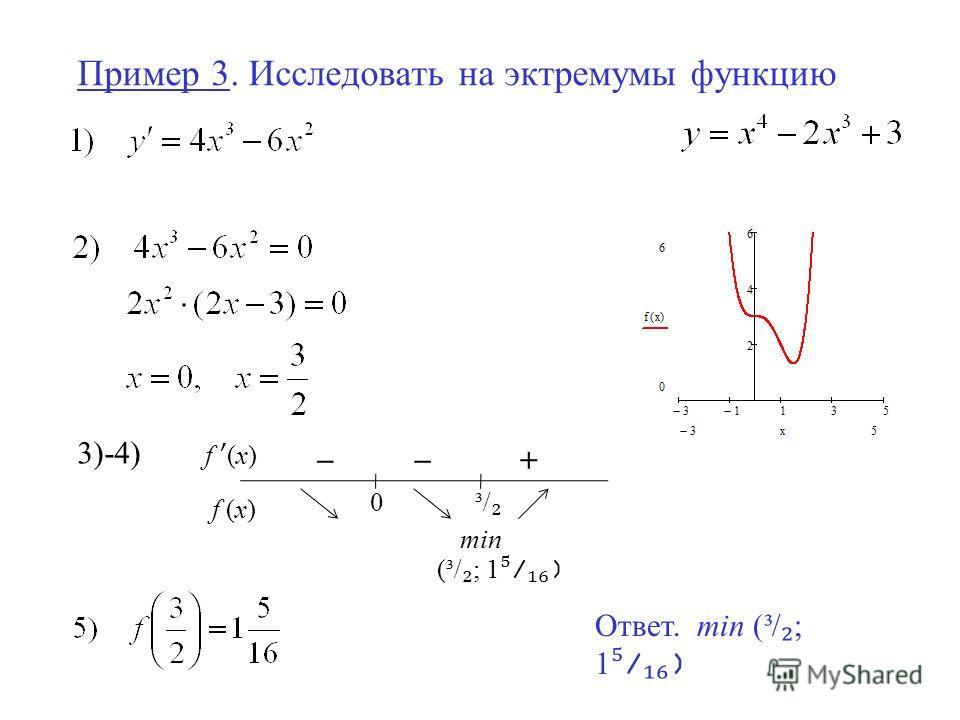 Пример 3. Исследовать на эктремумы функцию 3)-4) 0 ³/ f ʹ (x) f (x) _ + _ min Ответ. min (³/ ; 1 / ) (³/ ; 1 / )