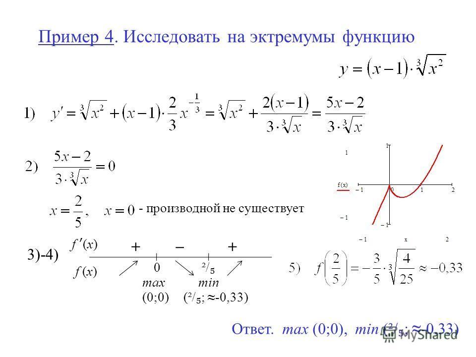 Пример 4. Исследовать на эктремумы функцию 3)-4) 0 ²/ f ʹ (x) f (x) ++ _ min - производной не существует max (0;0) (²/ ; -0,33) Ответ. max (0;0), min (²/ ; -0,33)