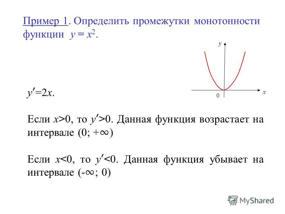 Пример 1. Определить промежутки монотонности функции у = х 2. у ʹ =2х. Если х>0, то у ʹ >0. Данная функция возрастает на интервале (0; + ) Если х