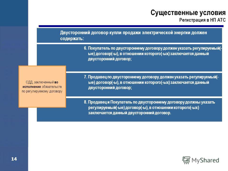 14 7. Продавец по двустороннему договору должен указать регулируемый(- ые) договор(-ы), в отношении которого(-ых) заключается данный двусторонний договор; 8. Продавец и Покупатель по двустороннему договору должны указать регулируемый(-ые) договор(-ы)